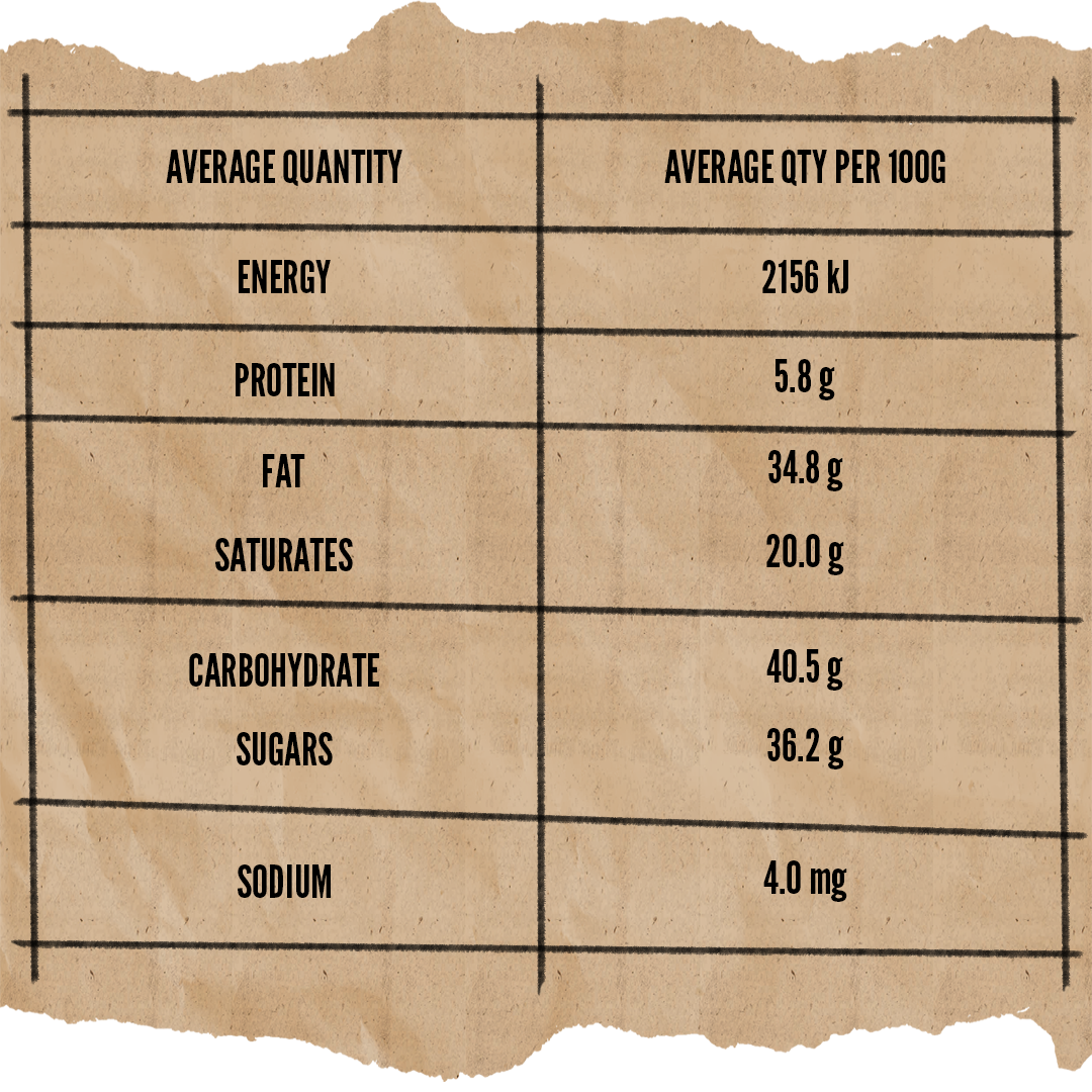 Melbas Chocolate Coffee beans Nutrional information panel